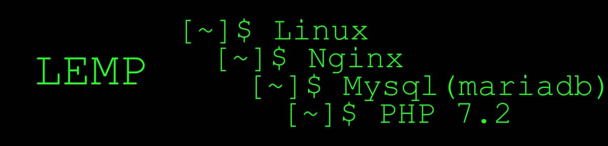 LEMP - Linux, Nginx, Mysql, PHP